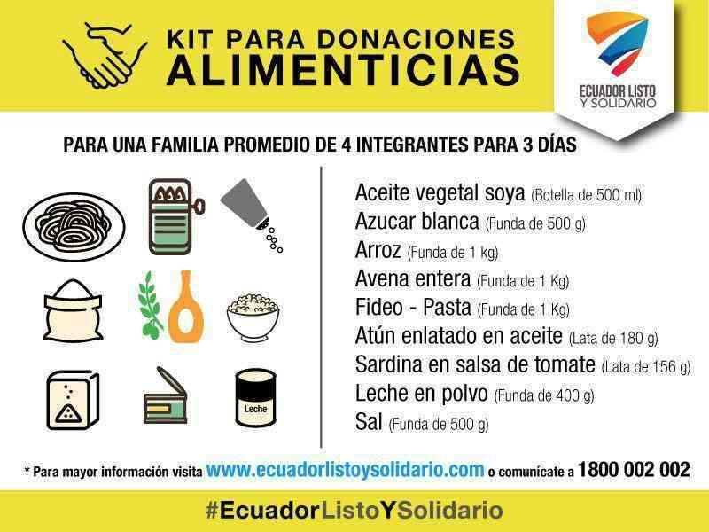 DONACIONES URGENTES PARA ENVIAR A ECUADOR